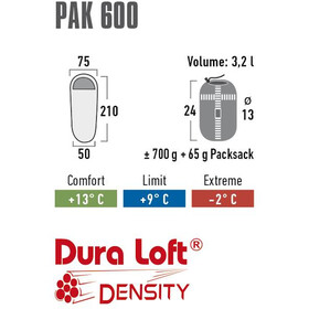High Peak Pak 600 Saco de Dormir, verde/rojo